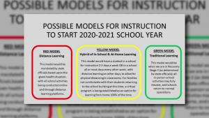 Wicomico School Reopening Models
