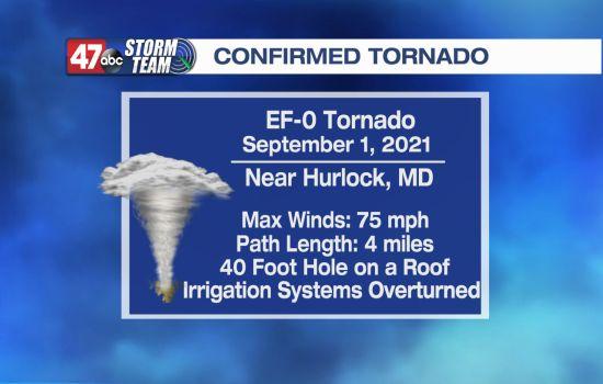 Hurlock Tornado